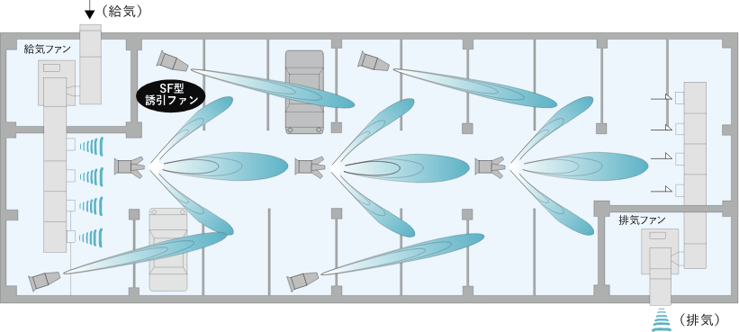 換気システムフローのイメージ
